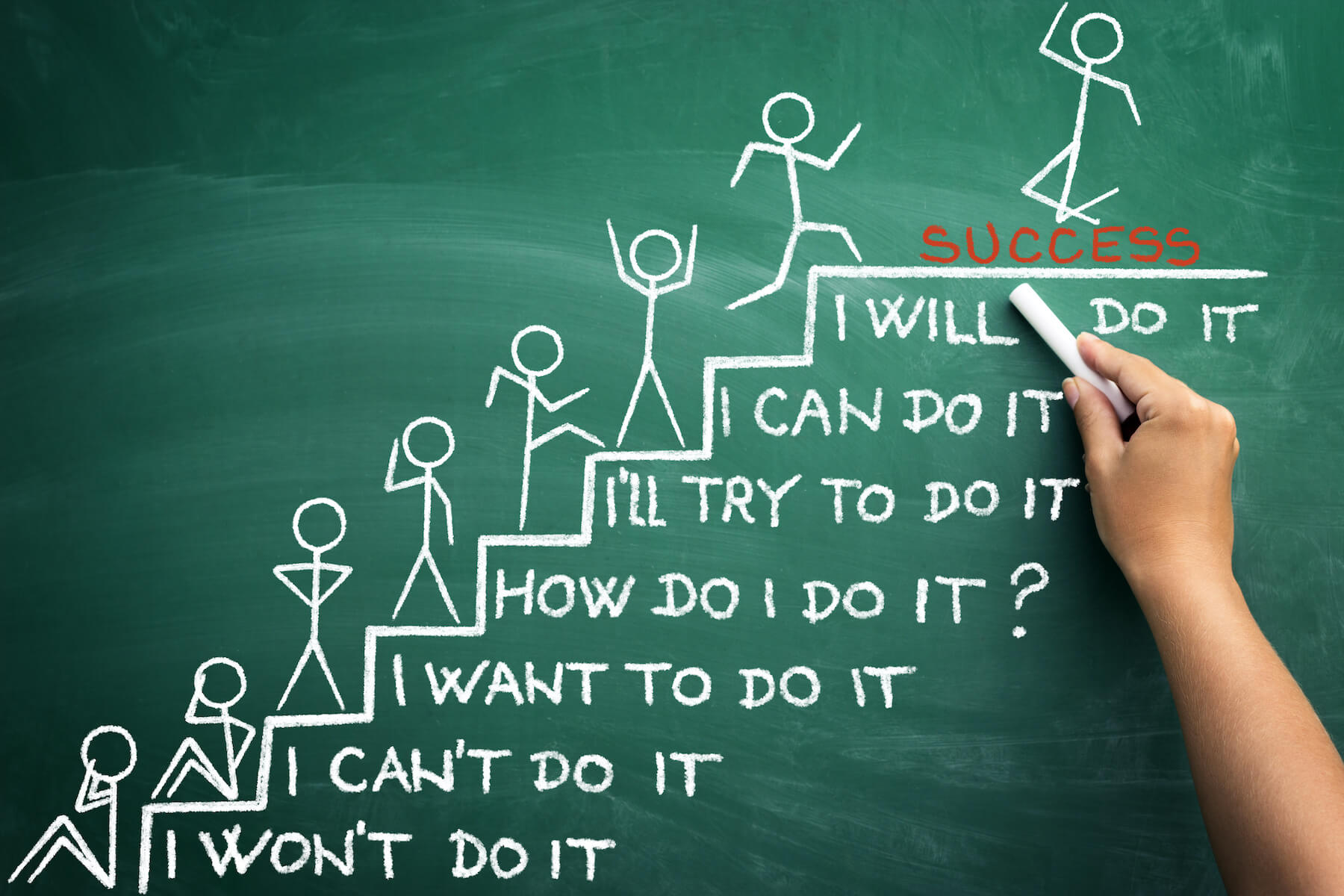 5 PRACTICAL TIPS TO HELP YOU GET MOTIVATED